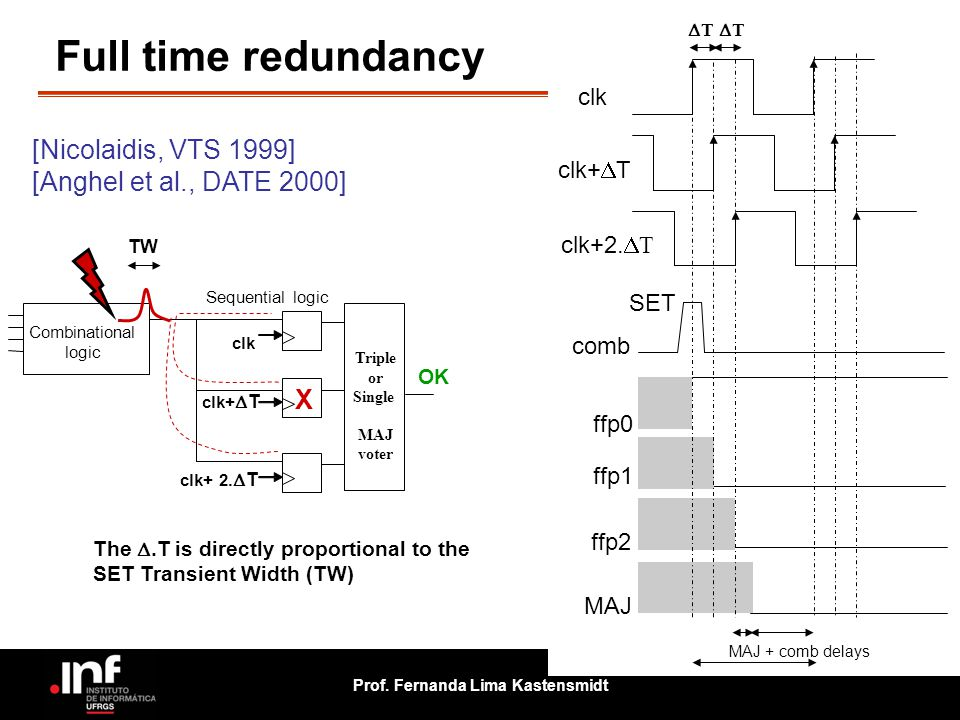 Full time redundancy [Nicolaidis, VTS 1999] [Anghel et al., DATE 2000]